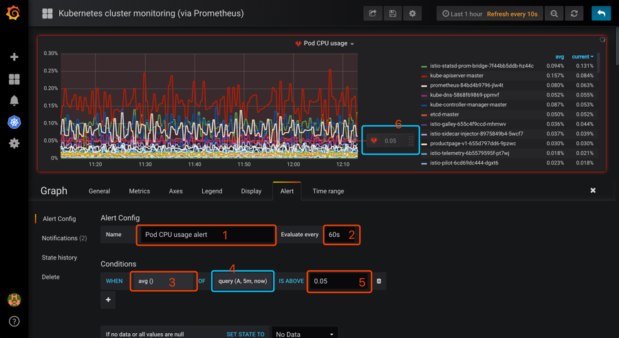 grafana graph alert